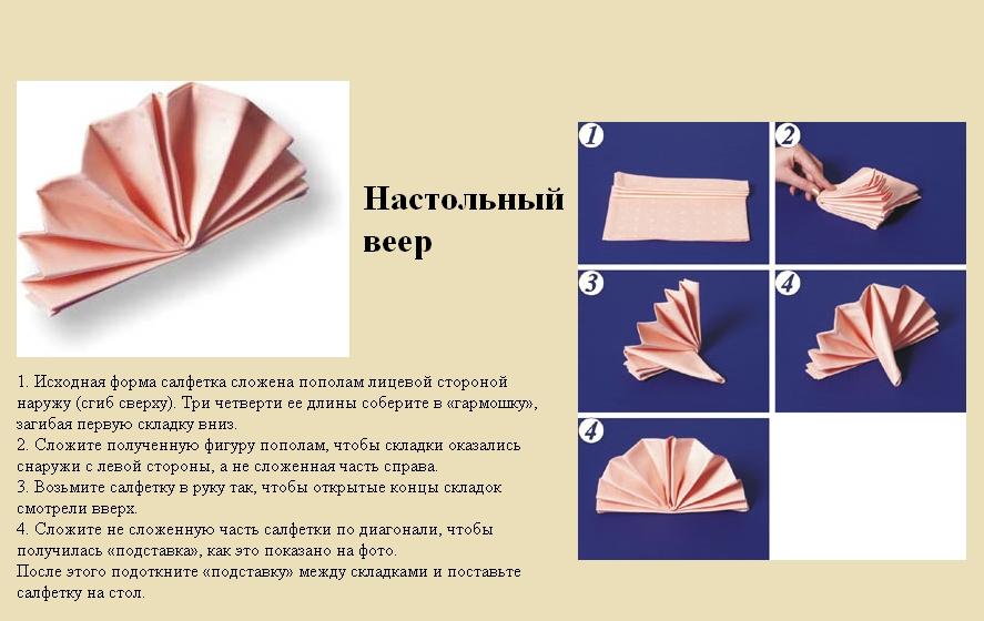 как сложить красиво салфетки фото инструкция этом размещены
