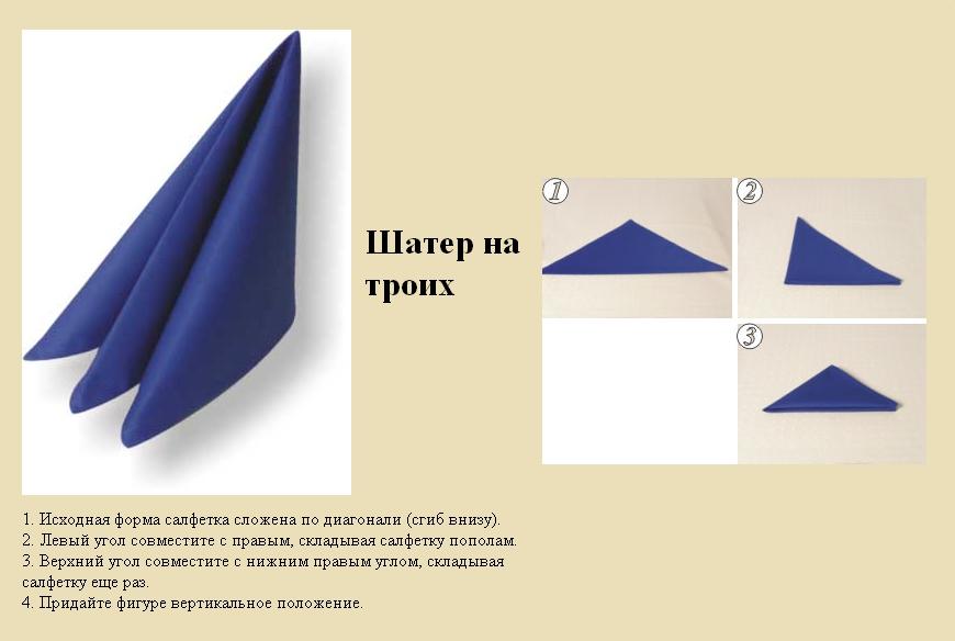 Изготовление виниловых наклеек бизнес план