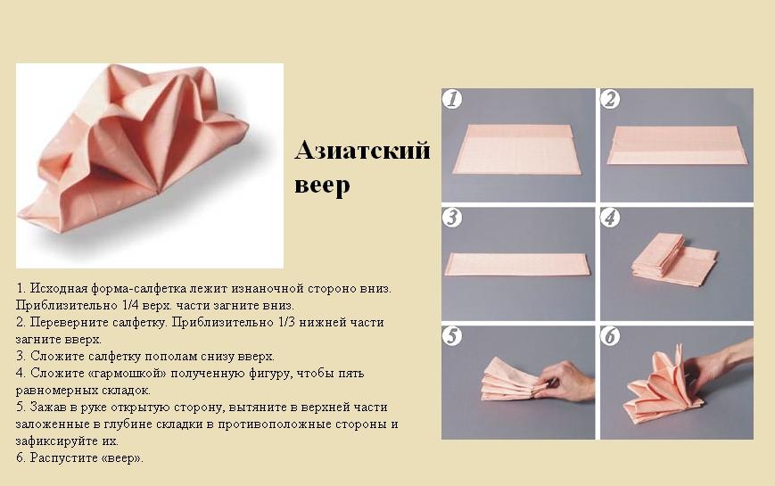 Бумажные салфетки сложить красиво в салфетницу схема
